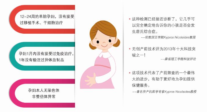 解码DNA,阿斯码,哮喘基因,孕期,叶酸,基因检测,靶向用药-第四方检验